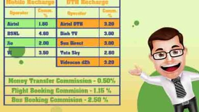 Multi Recharge Commission Structure